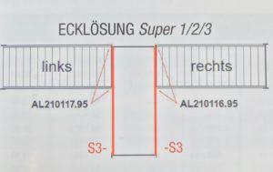 Ecklösung SUPER Metalsistem